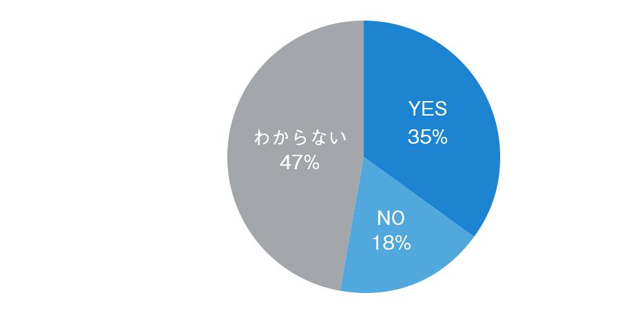 graph_Q8