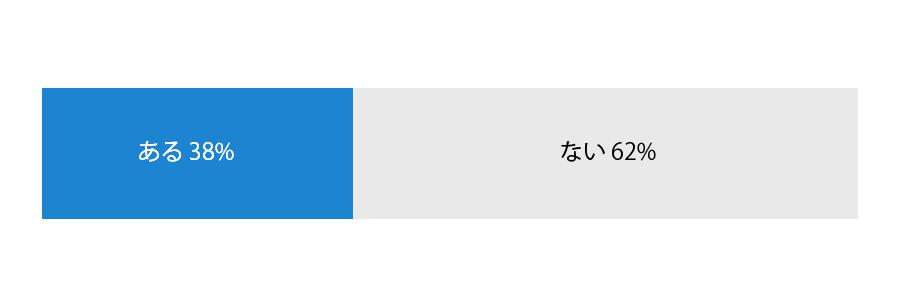 graph_08