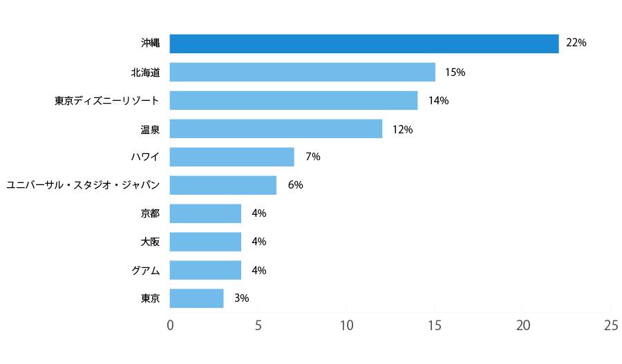 graph_10