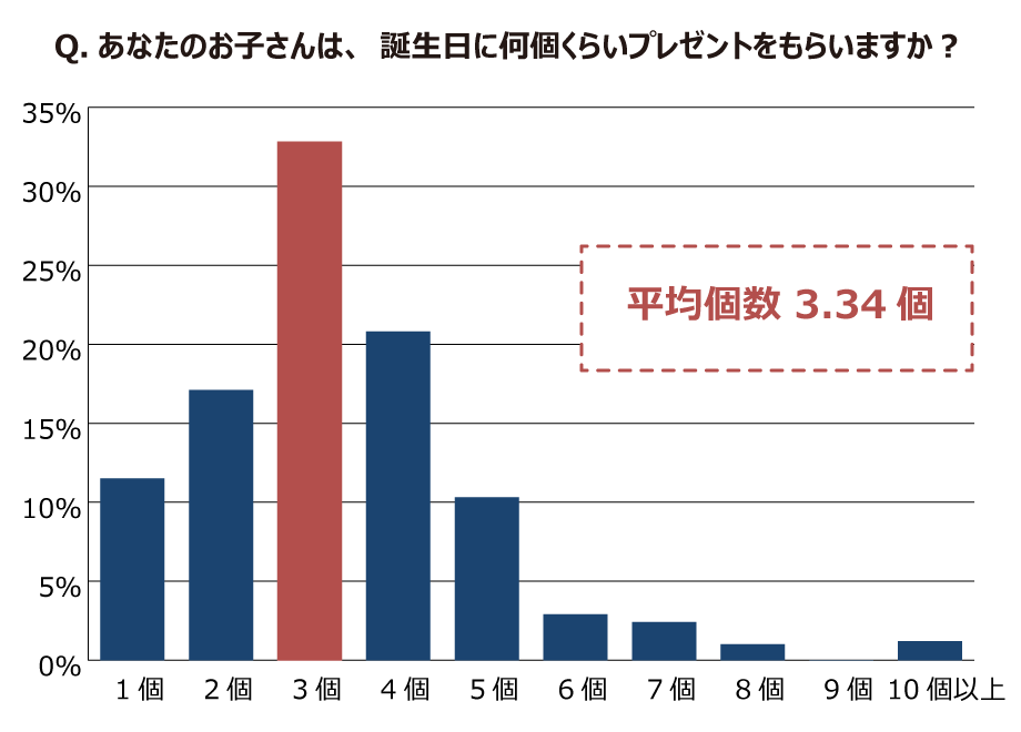 img_graph_08
