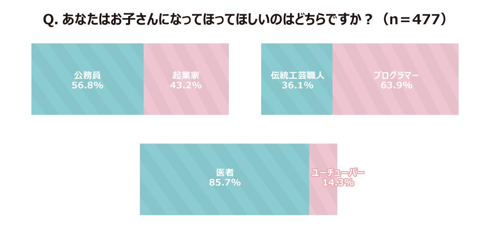 img_graph_05