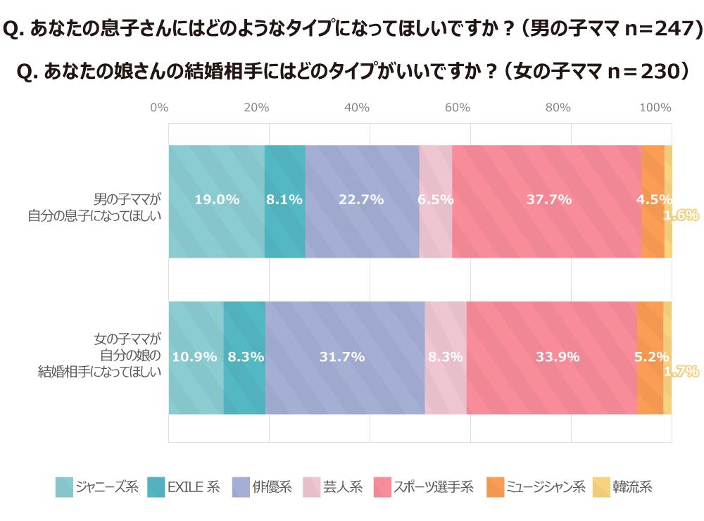 img_graph_07