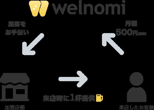 welnomi21